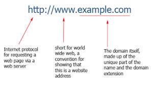 Valid URL img